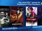 Trailer PlayStation Plus
